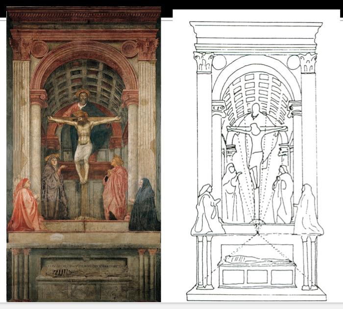 Masaccio's Holy Trinity
